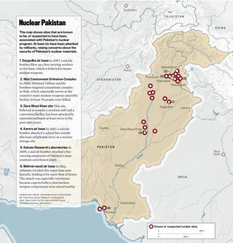 Pakistan's N-Power Ambitions Amidst R-leaks